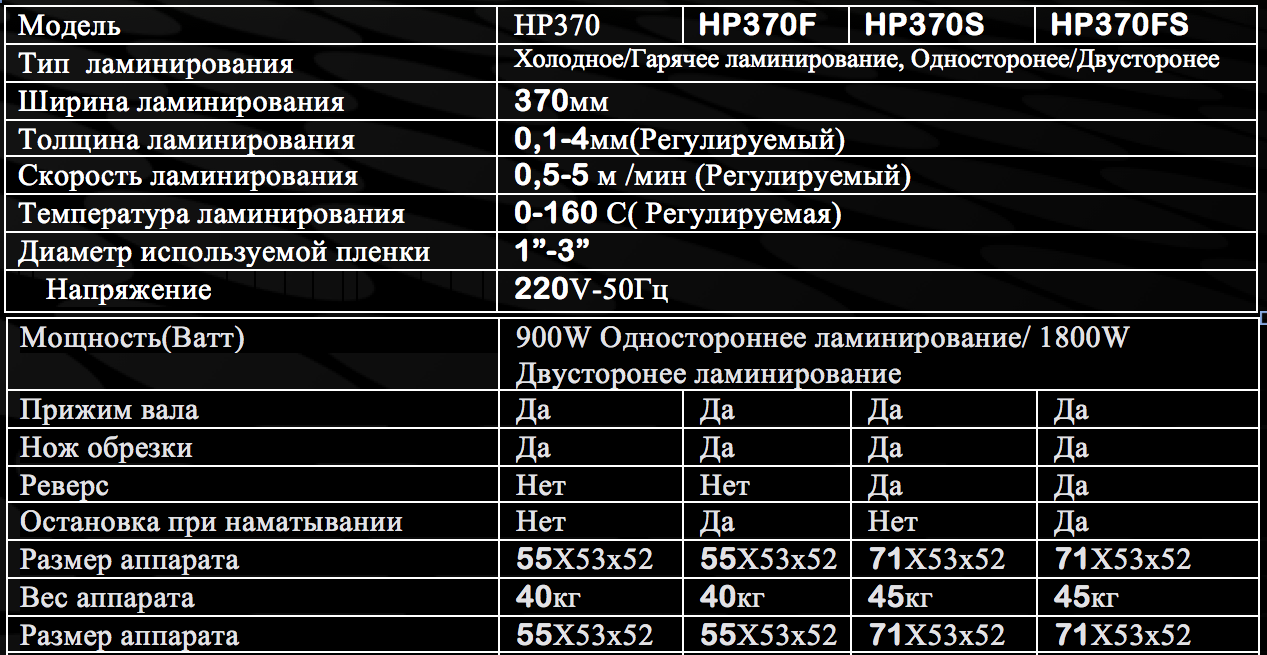 370fs laminator